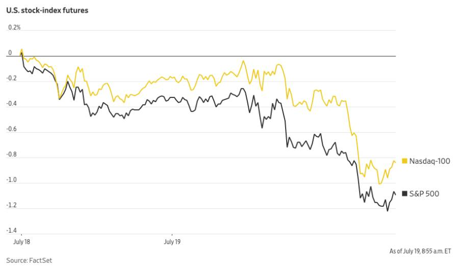 stock-index-19-7-21